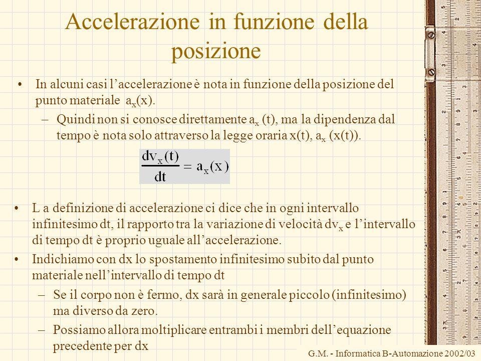 G.M. - Informatica B-Automazione 2002/03 Accelerazione in funzione della posizione In alcuni casi laccelerazione è nota in funzione della posizione de