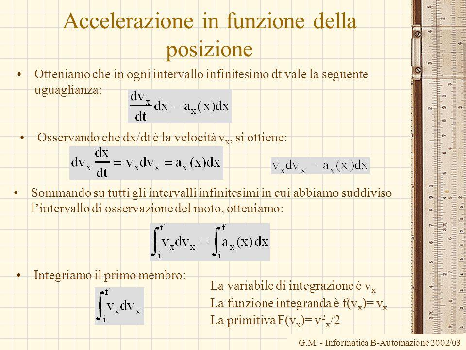 G.M. - Informatica B-Automazione 2002/03 Accelerazione in funzione della posizione Otteniamo che in ogni intervallo infinitesimo dt vale la seguente u