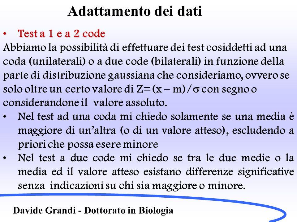 Adattamento dei dati Davide Grandi - Dottorato in Biologia Test a 1 e a 2 codeTest a 1 e a 2 code Abbiamo la possibilità di effettuare dei test cosidd
