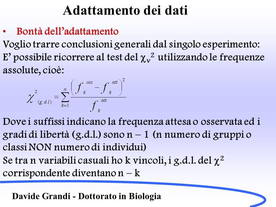 Adattamento dei dati Davide Grandi - Dottorato in Biologia Bontà delladattamentoBontà delladattamento Voglio trarre conclusioni generali dal singolo e