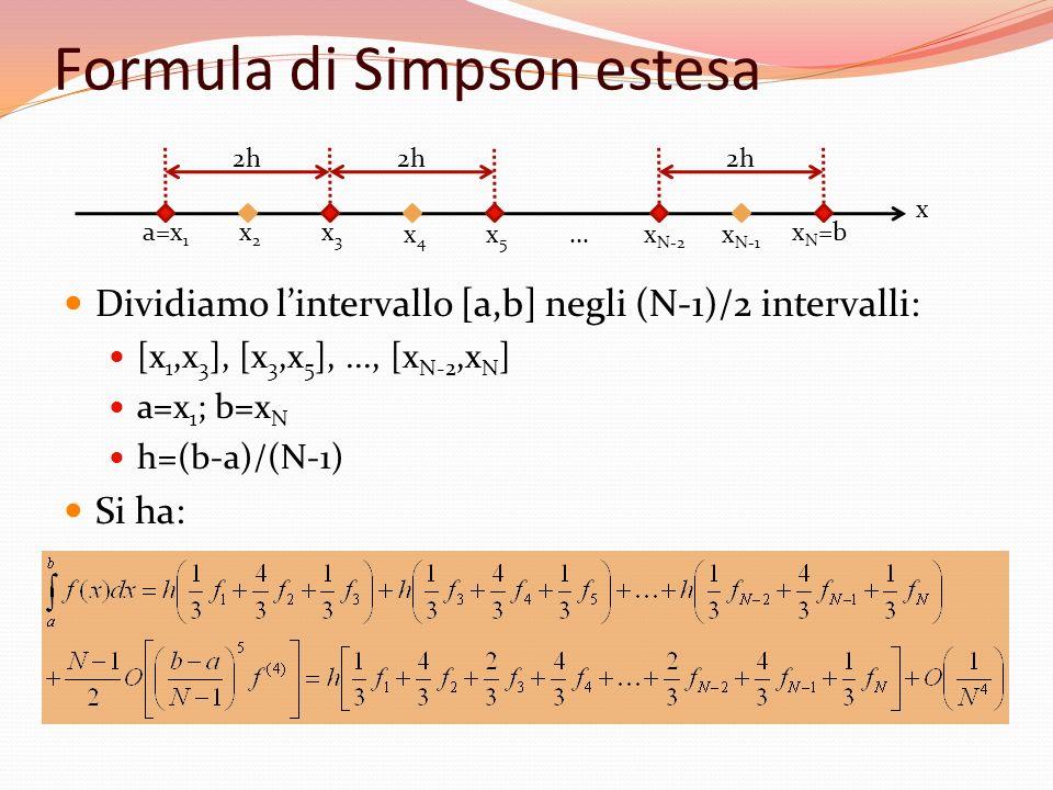 Formula di Simpson estesa Dividiamo lintervallo [a,b] negli (N-1)/2 intervalli: [x 1,x 3 ], [x 3,x 5 ],..., [x N-2,x N ] a=x 1 ; b=x N h=(b-a)/(N-1) S