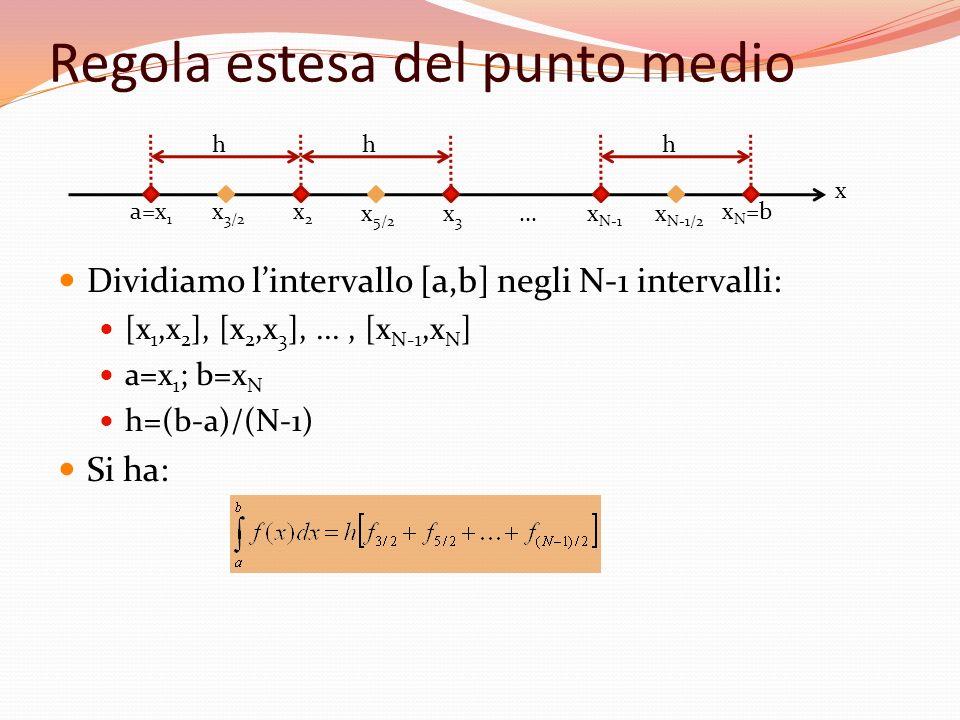 Regola estesa del punto medio Dividiamo lintervallo [a,b] negli N-1 intervalli: [x 1,x 2 ], [x 2,x 3 ],..., [x N-1,x N ] a=x 1 ; b=x N h=(b-a)/(N-1) S