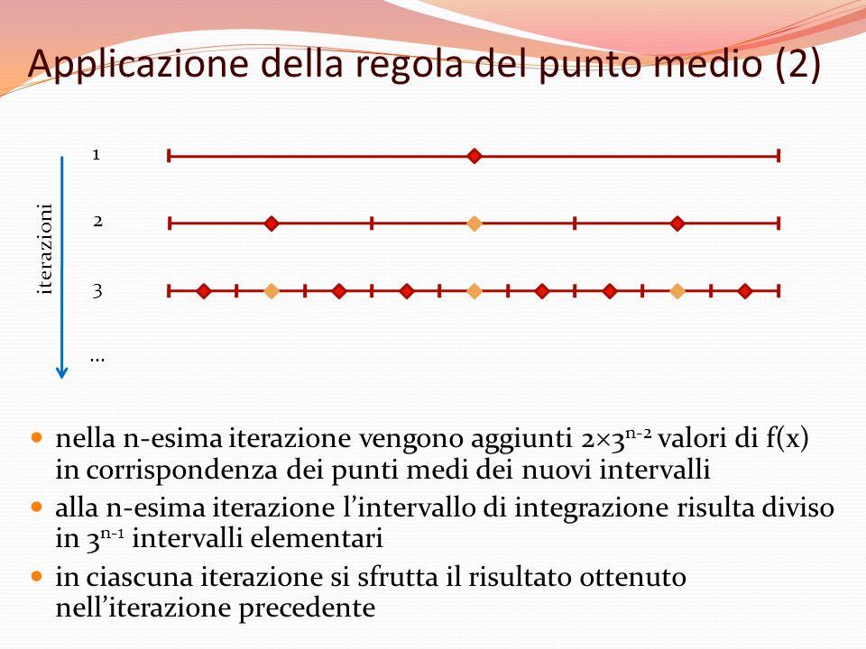 Applicazione della regola del punto medio (2) nella n-esima iterazione vengono aggiunti 2 3 n-2 valori di f(x) in corrispondenza dei punti medi dei nu