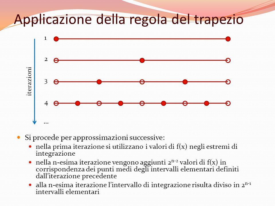 Applicazione della regola del trapezio Si procede per approssimazioni successive: nella prima iterazione si utilizzano i valori di f(x) negli estremi