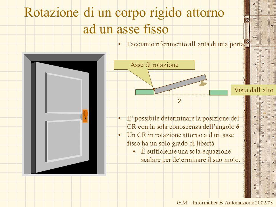 G.M. - Informatica B-Automazione 2002/03 Rotazione di un corpo rigido attorno ad un asse fisso E possibile determinare la posizione del CR con la sola