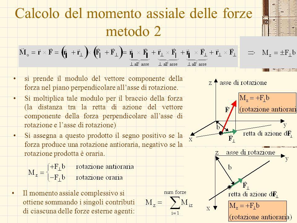 G.M. - Informatica B-Automazione 2002/03 Calcolo del momento assiale delle forze metodo 2 si prende il modulo del vettore componente della forza nel p