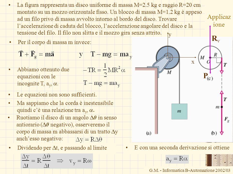 G.M. - Informatica B-Automazione 2002/03 Applicaz ione La figura rappresenta un disco uniforme di massa M=2.5 kg e raggio R=20 cm montato su un mozzo