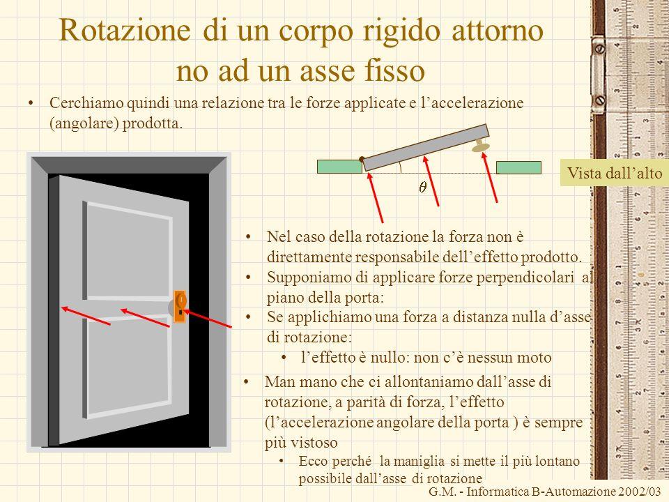 G.M. - Informatica B-Automazione 2002/03 Rotazione di un corpo rigido attorno no ad un asse fisso Nel caso della rotazione la forza non è direttamente