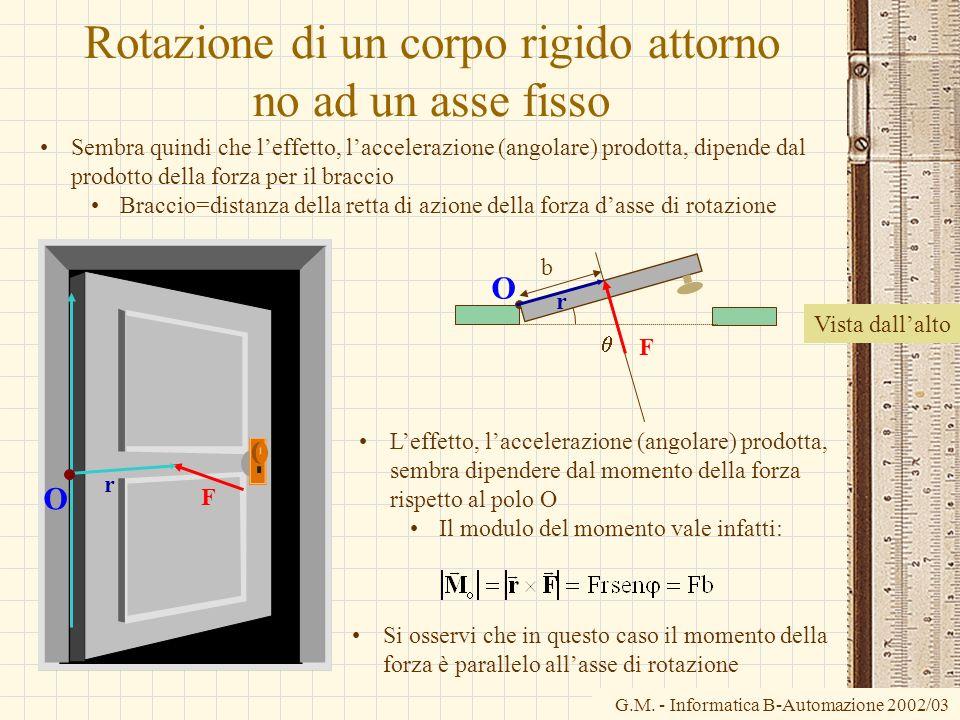 G.M. - Informatica B-Automazione 2002/03 Rotazione di un corpo rigido attorno no ad un asse fisso Leffetto, laccelerazione (angolare) prodotta, sembra