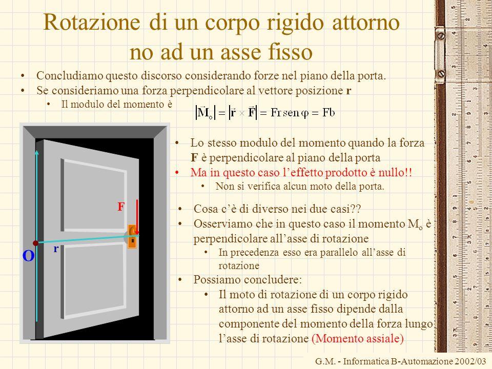 G.M. - Informatica B-Automazione 2002/03 Rotazione di un corpo rigido attorno no ad un asse fisso Lo stesso modulo del momento quando la forza F è per