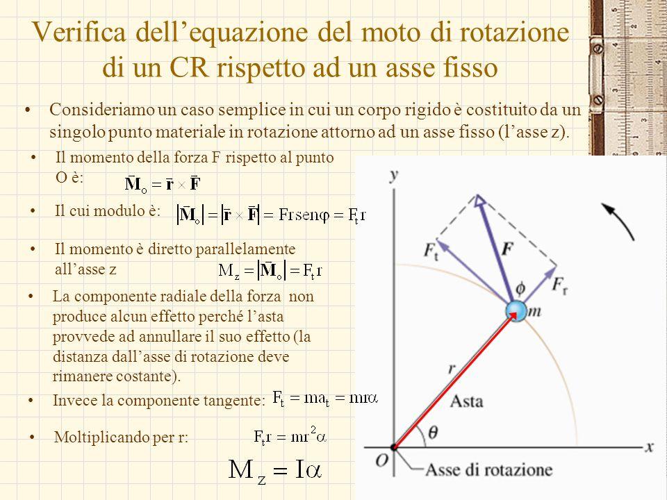 G.M. - Informatica B-Automazione 2002/03 Verifica dellequazione del moto di rotazione di un CR rispetto ad un asse fisso Consideriamo un caso semplice