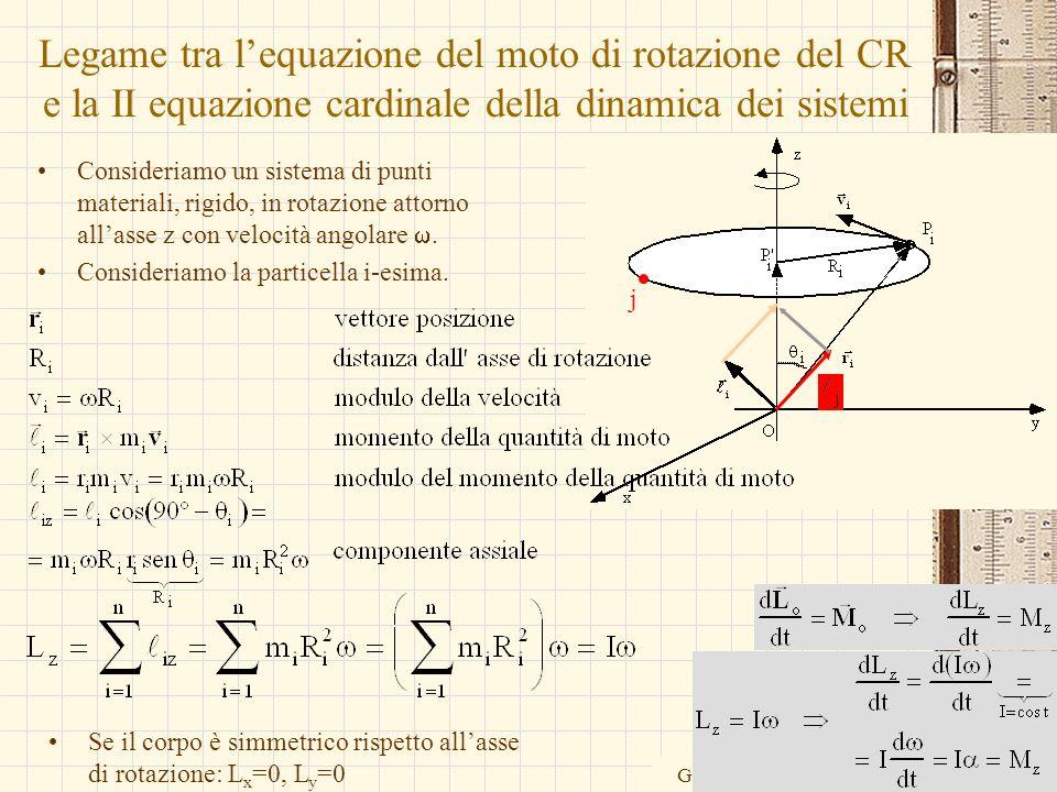 G.M. - Informatica B-Automazione 2002/03 Legame tra lequazione del moto di rotazione del CR e la II equazione cardinale della dinamica dei sistemi Con