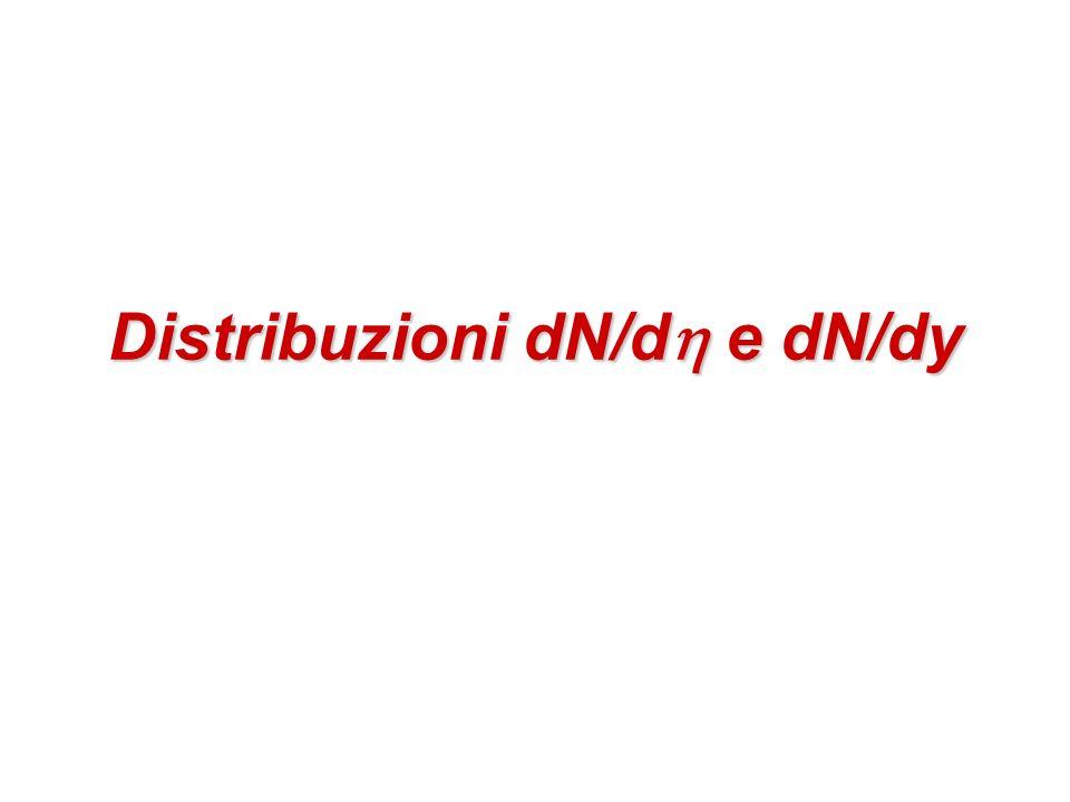 Distribuzioni dN/d e dN/dy