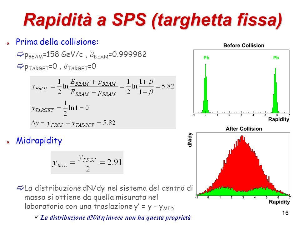 16 Rapidità a SPS (targhetta fissa) Prima della collisione: p BEAM =158 GeV/c, =0.999982 p TARGET =0, TARGET =0 Midrapidity La distribuzione dN/dy nel