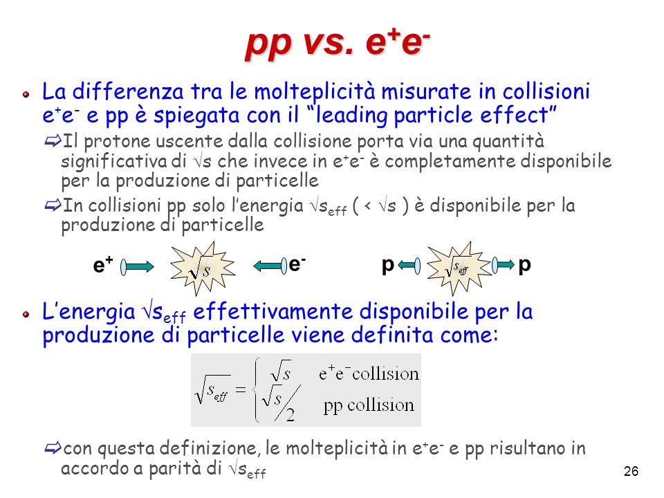 26 pp vs. e + e - La differenza tra le molteplicità misurate in collisioni e + e - e pp è spiegata con il leading particle effect Il protone uscente d