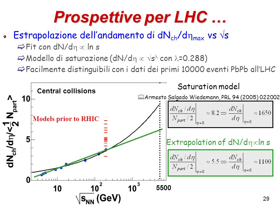 29 Prospettive per LHC … Models prior to RHIC Extrapolation of dN/d ln s 5500 Saturation model Armesto Salgado Wiedemann, PRL 94 (2005) 022002 Central
