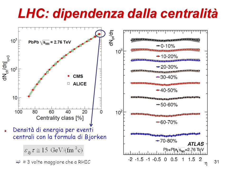 LHC: dipendenza dalla centralit à 31 Densità di energia per eventi centrali con la formula di Bjorken 3 volte maggiore che a RHIC