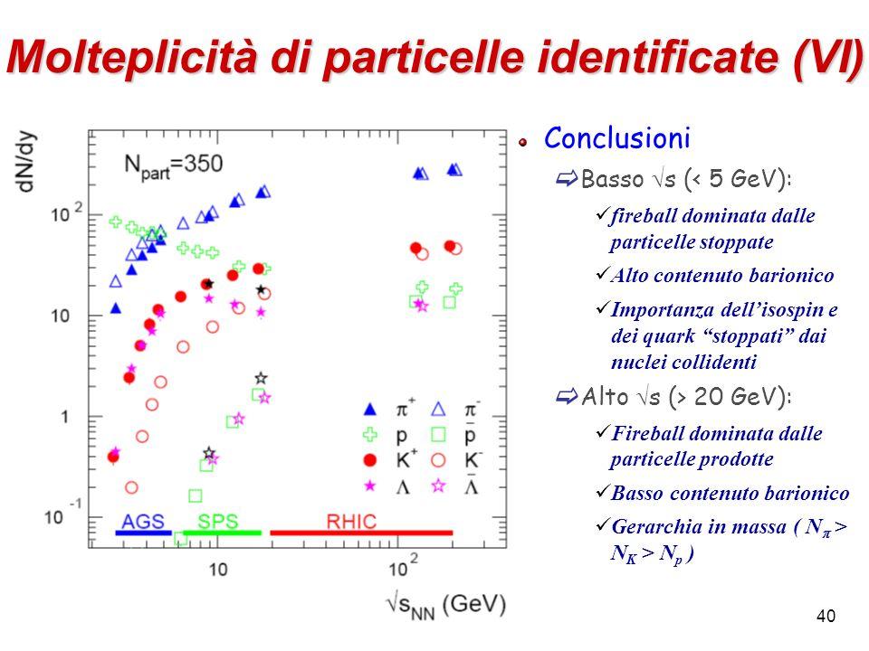 40 Molteplicità di particelle identificate (VI) Conclusioni Basso s (< 5 GeV): fireball dominata dalle particelle stoppate Alto contenuto barionico Im