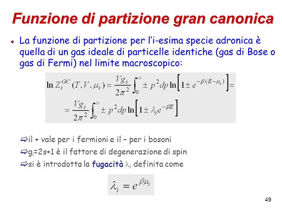 49 Funzione di partizione gran canonica La funzione di partizione per li-esima specie adronica è quella di un gas ideale di particelle identiche (gas