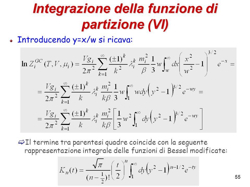 55 Integrazione della funzione di partizione (VI) Introducendo y=x/w si ricava: Il termine tra parentesi quadre coincide con la seguente rappresentazi