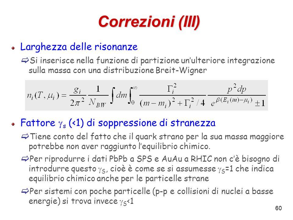 60 Correzioni (III) Larghezza delle risonanze Si inserisce nella funzione di partizione unulteriore integrazione sulla massa con una distribuzione Bre