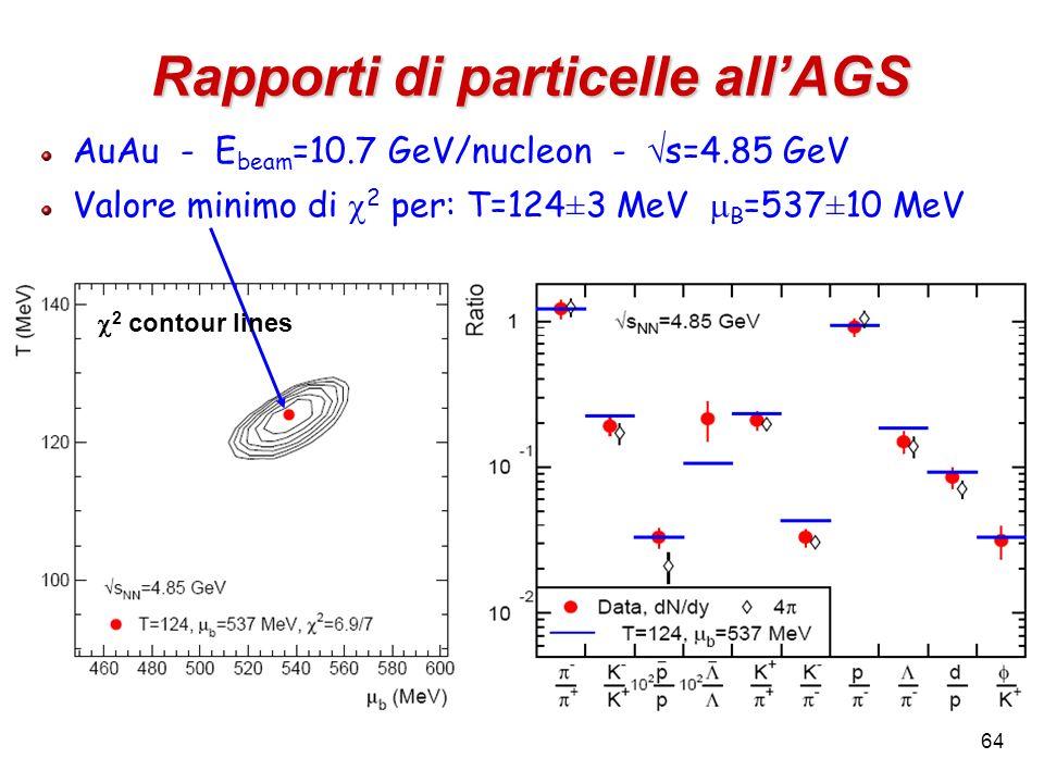 64 Rapporti di particelle allAGS AuAu - E beam =10.7 GeV/nucleon - s=4.85 GeV Valore minimo di 2 per: T=124 ± 3 MeV B =537 ± 10 MeV 2 contour lines