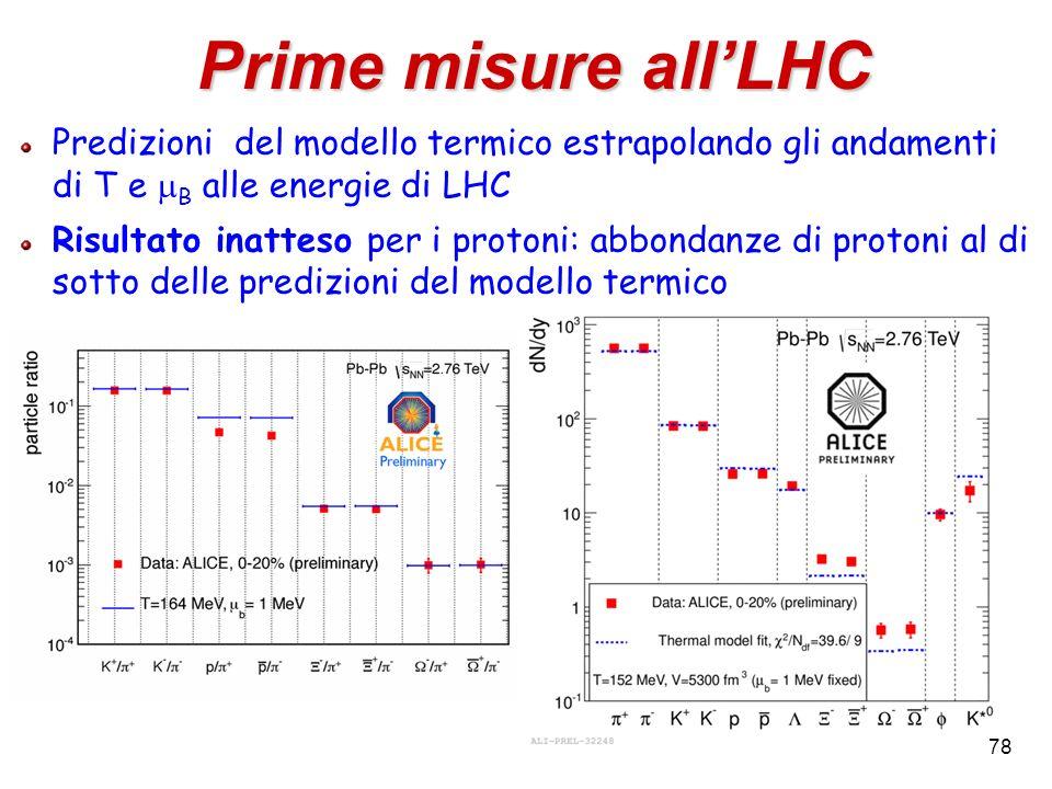 78 Prime misure allLHC Predizioni del modello termico estrapolando gli andamenti di T e B alle energie di LHC Risultato inatteso per i protoni: abbond