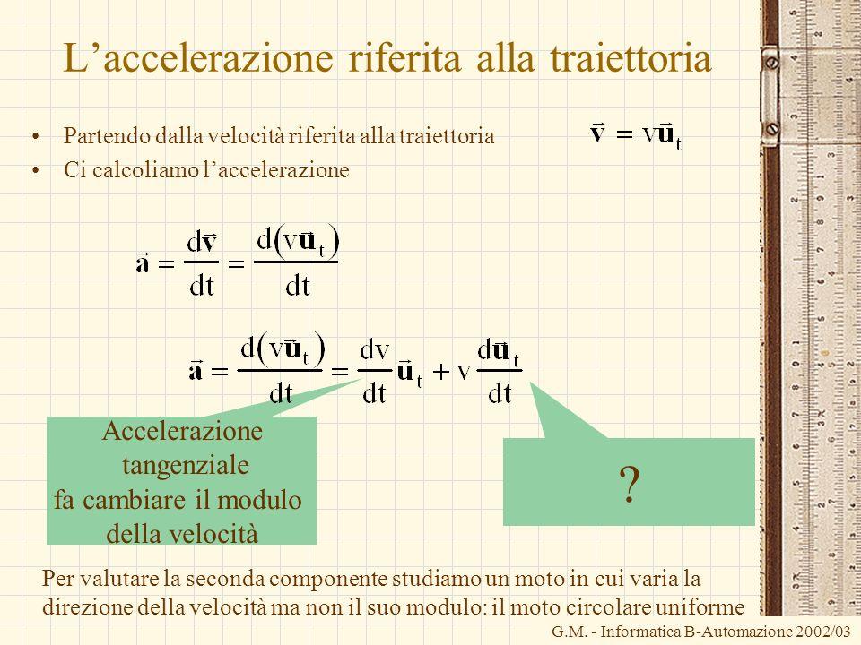 G.M. - Informatica B-Automazione 2002/03 Accelerazione tangenziale fa cambiare il modulo della velocità Laccelerazione riferita alla traiettoria Parte