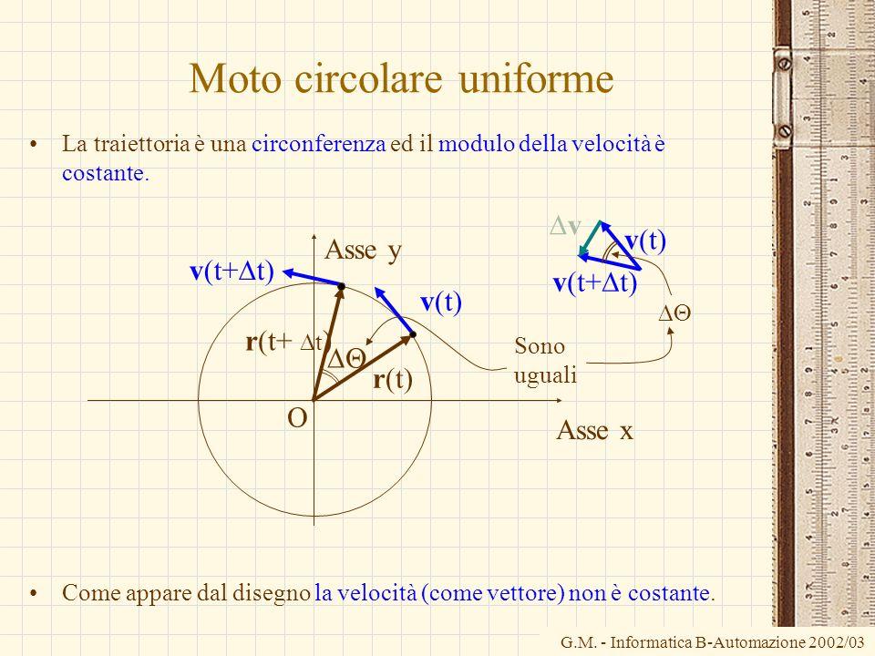 G.M. - Informatica B-Automazione 2002/03 Moto circolare uniforme La traiettoria è una circonferenza ed il modulo della velocità è costante. Come appar