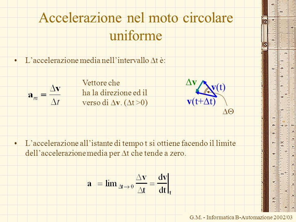 G.M. - Informatica B-Automazione 2002/03 Accelerazione nel moto circolare uniforme Laccelerazione media nellintervallo t è: Laccelerazione allistante