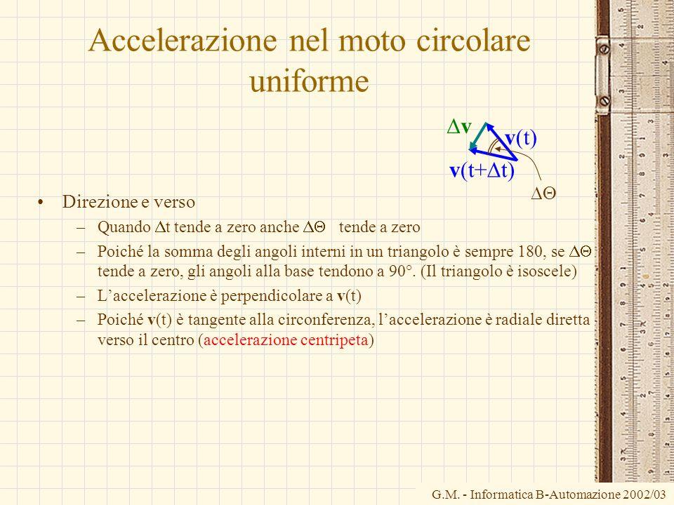 G.M. - Informatica B-Automazione 2002/03 Accelerazione nel moto circolare uniforme Direzione e verso –Quando t tende a zero anche tende a zero –Poiché