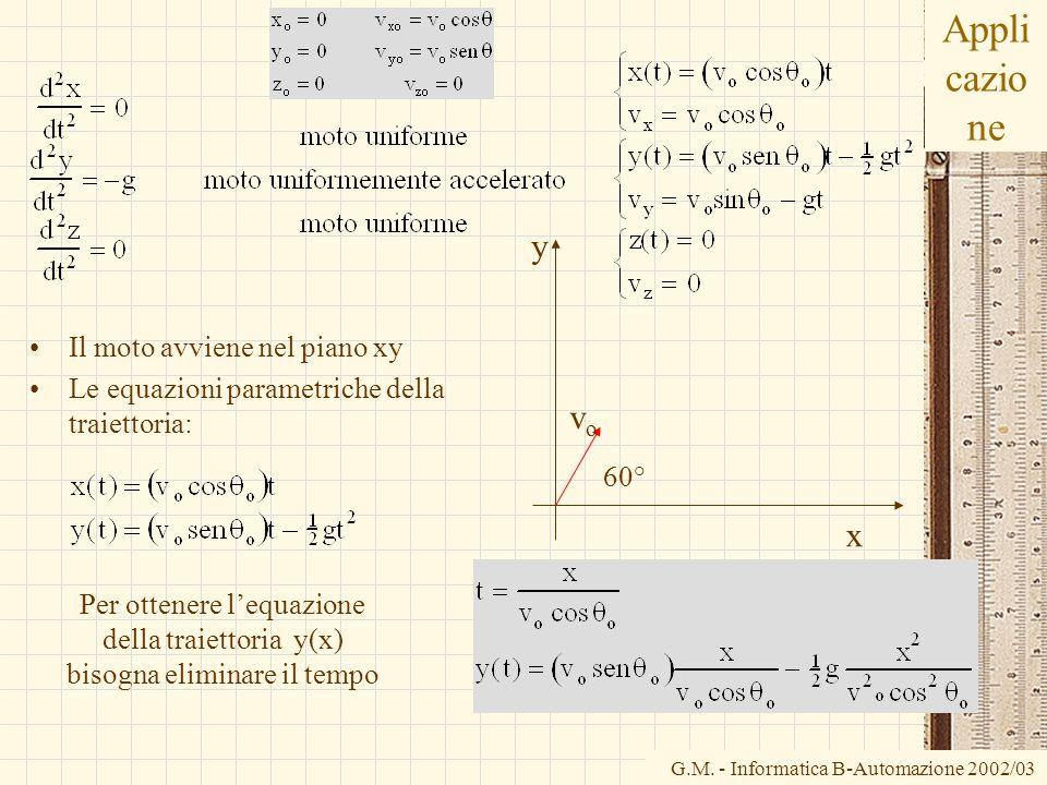 G.M. - Informatica B-Automazione 2002/03 Appli cazio ne Il moto avviene nel piano xy Le equazioni parametriche della traiettoria: 60° x y vovo Per ott