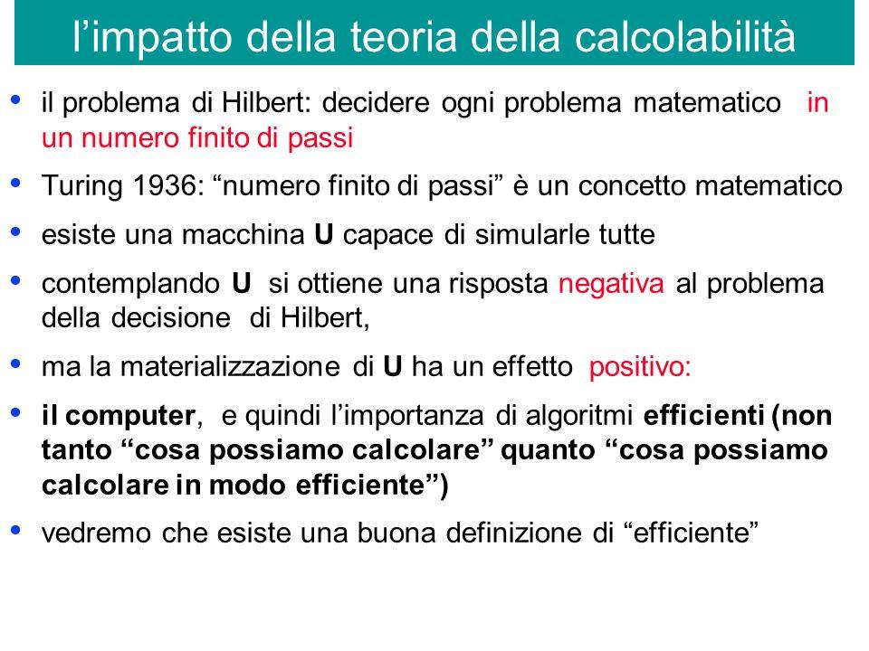 limpatto della teoria della calcolabilità il problema di Hilbert: decidere ogni problema matematico in un numero finito di passi Turing 1936: numero finito di passi è un concetto matematico esiste una macchina U capace di simularle tutte contemplando U si ottiene una risposta negativa al problema della decisione di Hilbert, ma la materializzazione di U ha un effetto positivo: il computer, e quindi limportanza di algoritmi efficienti (non tanto cosa possiamo calcolare quanto cosa possiamo calcolare in modo efficiente) vedremo che esiste una buona definizione di efficiente