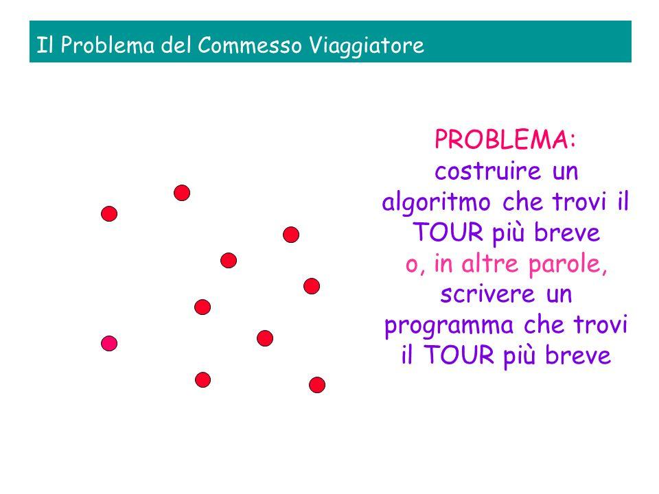 Il Problema del Commesso Viaggiatore PROBLEMA: costruire un algoritmo che trovi il TOUR più breve o, in altre parole, scrivere un programma che trovi il TOUR più breve