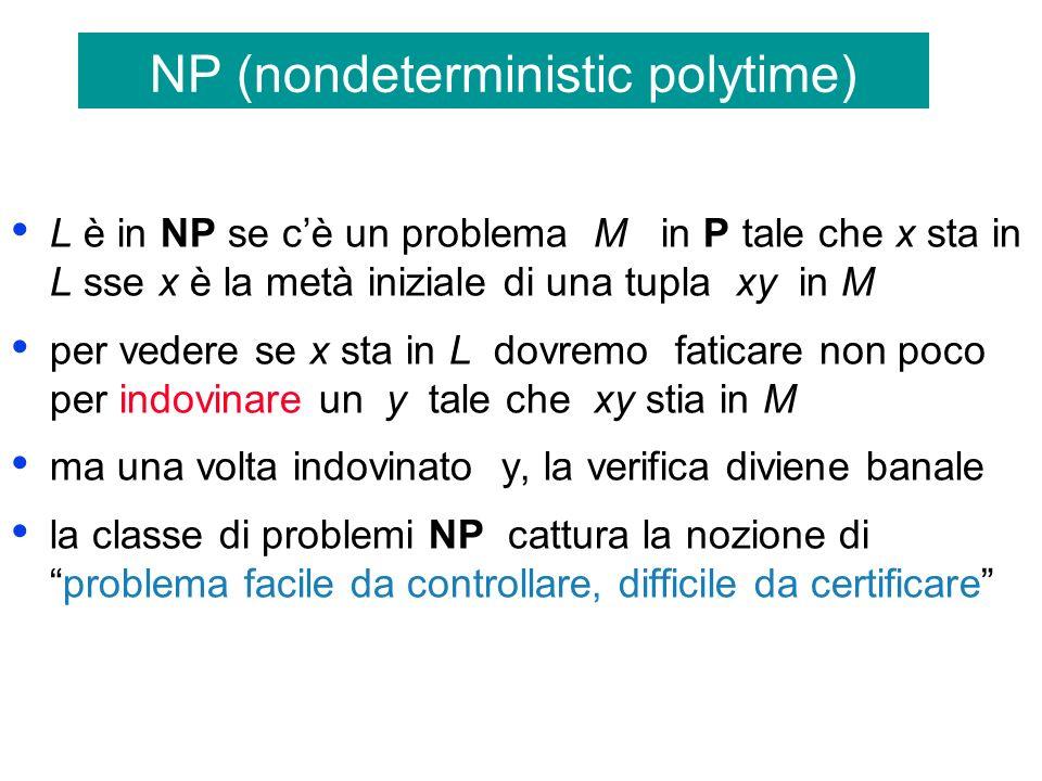 NP (nondeterministic polytime) L è in NP se cè un problema M in P tale che x sta in L sse x è la metà iniziale di una tupla xy in M per vedere se x sta in L dovremo faticare non poco per indovinare un y tale che xy stia in M ma una volta indovinato y, la verifica diviene banale la classe di problemi NP cattura la nozione diproblema facile da controllare, difficile da certificare