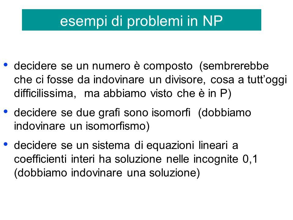 esempi di problemi in NP decidere se un numero è composto (sembrerebbe che ci fosse da indovinare un divisore, cosa a tuttoggi difficilissima, ma abbiamo visto che è in P) decidere se due grafi sono isomorfi (dobbiamo indovinare un isomorfismo) decidere se un sistema di equazioni lineari a coefficienti interi ha soluzione nelle incognite 0,1 (dobbiamo indovinare una soluzione)