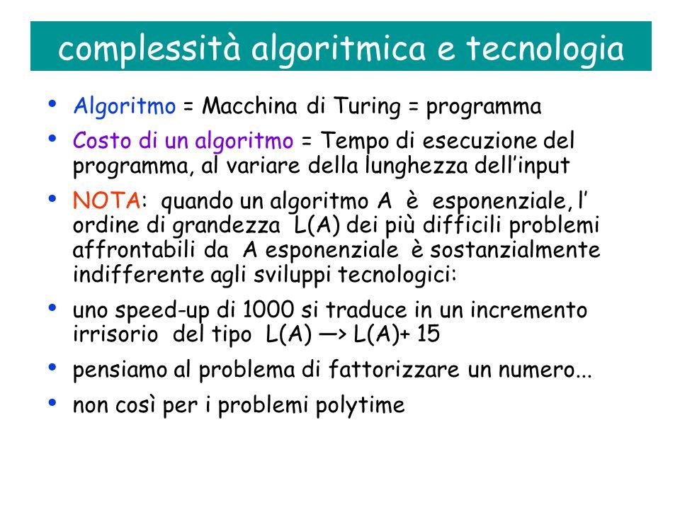 complessità algoritmica e tecnologia Algoritmo = Macchina di Turing = programma Costo di un algoritmo = Tempo di esecuzione del programma, al variare della lunghezza dellinput NOTA: quando un algoritmo A è esponenziale, l ordine di grandezza L(A) dei più difficili problemi affrontabili da A esponenziale è sostanzialmente indifferente agli sviluppi tecnologici: uno speed-up di 1000 si traduce in un incremento irrisorio del tipo L(A) > L(A)+ 15 pensiamo al problema di fattorizzare un numero...
