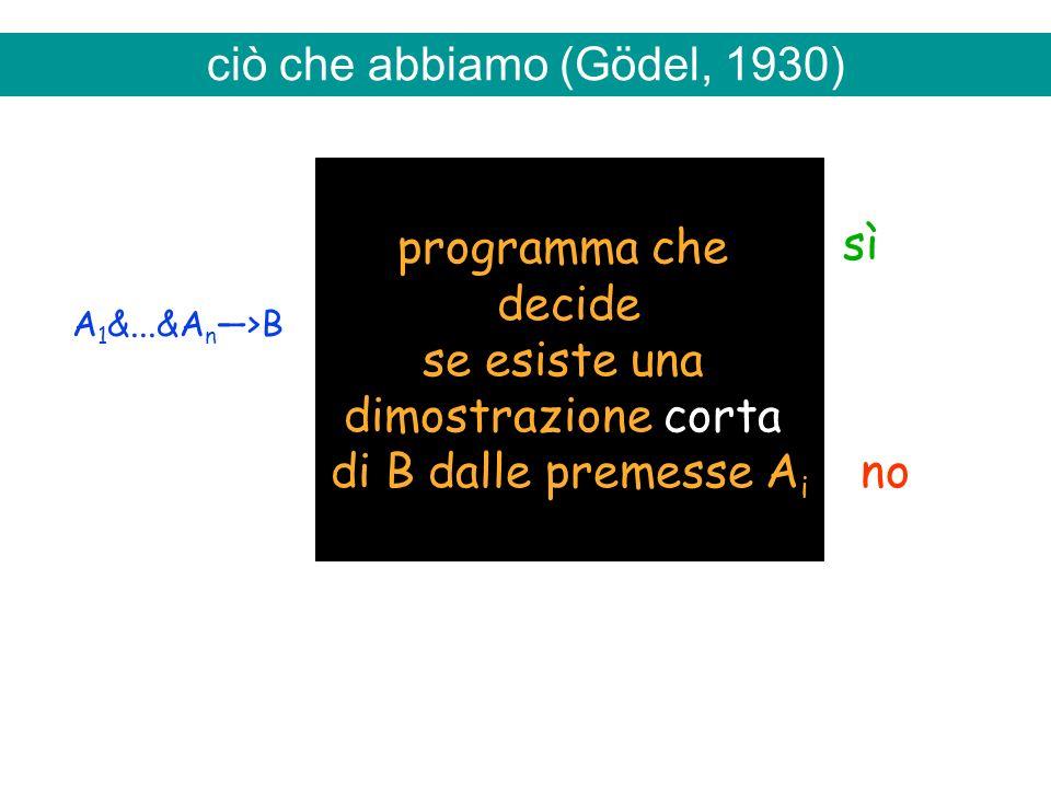 ciò che abbiamo (Gödel, 1930) programma che decide se esiste una dimostrazione corta di B dalle premesse A i A 1 &...&A n >B sì no