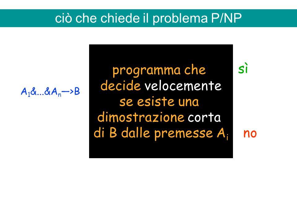 ciò che chiede il problema P/NP programma che decide velocemente se esiste una dimostrazione corta di B dalle premesse A i A 1 &...&A n >B sì no