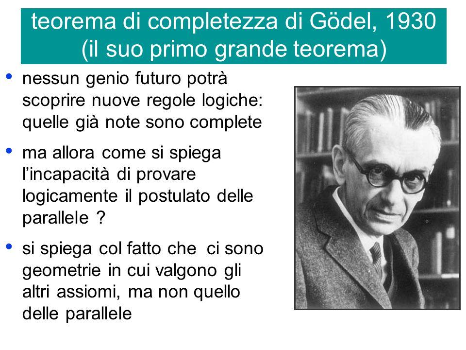 teorema di completezza di Gödel, 1930 (il suo primo grande teorema) nessun genio futuro potrà scoprire nuove regole logiche: quelle già note sono complete ma allora come si spiega lincapacità di provare logicamente il postulato delle parallele .