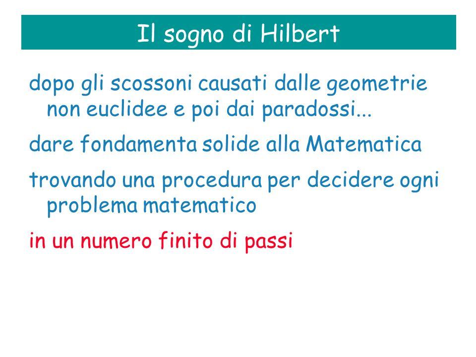 Il sogno di Hilbert dopo gli scossoni causati dalle geometrie non euclidee e poi dai paradossi...