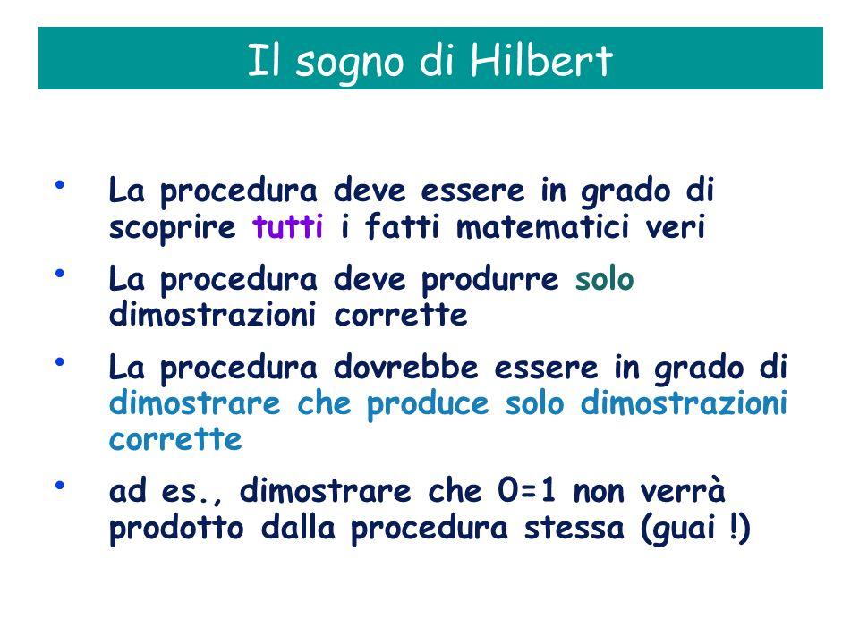 Il sogno di Hilbert La procedura deve essere in grado di scoprire tutti i fatti matematici veri La procedura deve produrre solo dimostrazioni corrette La procedura dovrebbe essere in grado di dimostrare che produce solo dimostrazioni corrette ad es., dimostrare che 0=1 non verrà prodotto dalla procedura stessa (guai !)