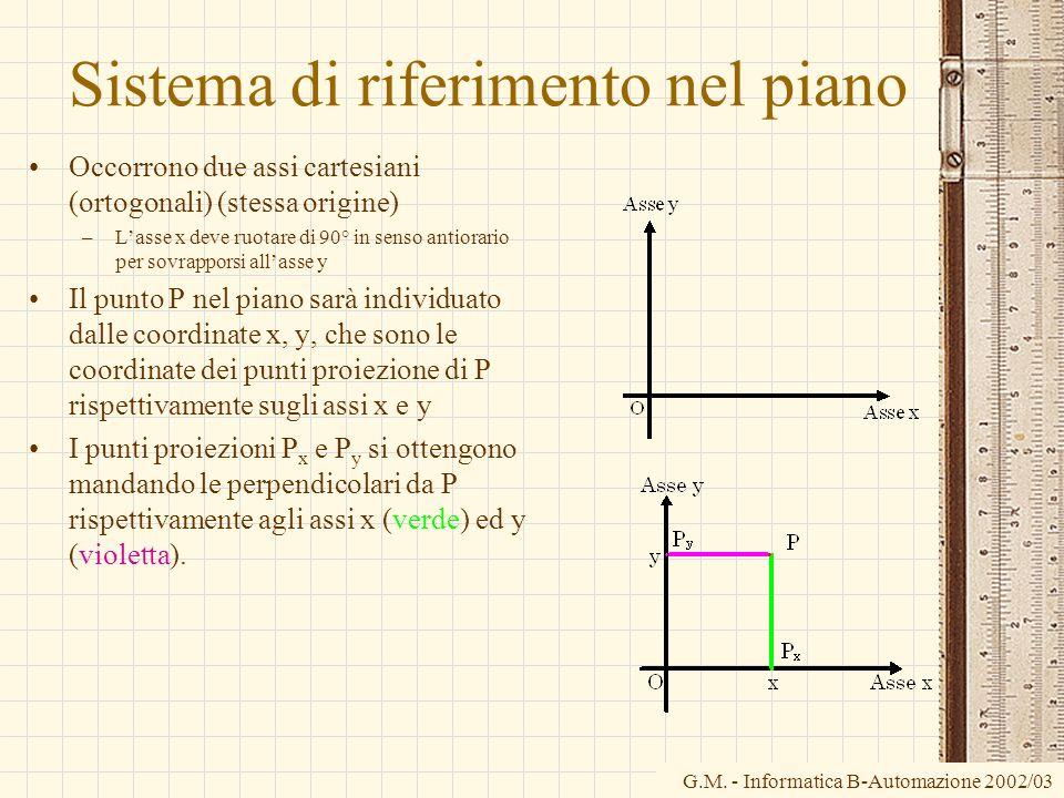 G.M. - Informatica B-Automazione 2002/03 Sottrazione di un vettore x y