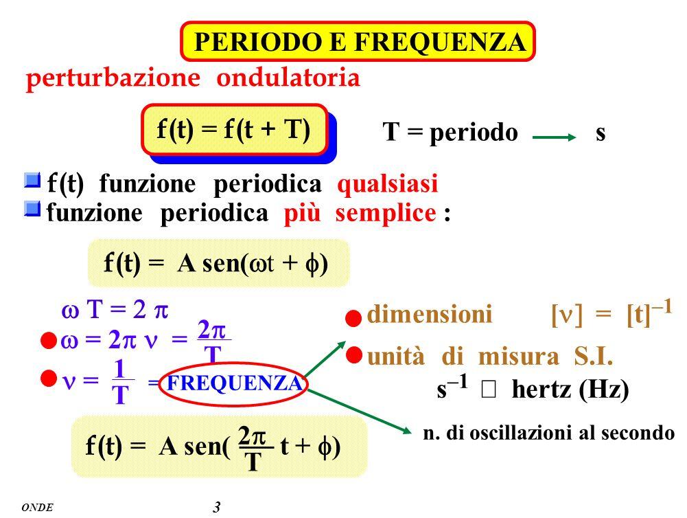 ONDE 3 perturbazione ondulatoria f(t) = f(t + T) T = periodo s f(t) funzione periodica qualsiasi funzione periodica più semplice : f(t) = A sen( t + )