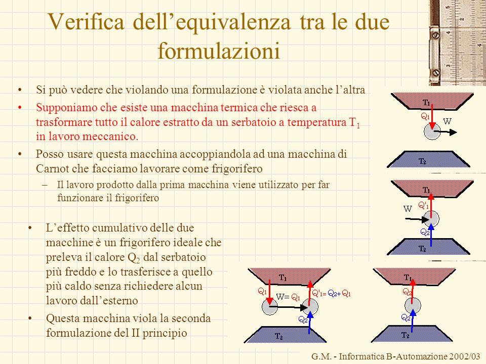 G.M. - Informatica B-Automazione 2002/03 Verifica dellequivalenza tra le due formulazioni Si può vedere che violando una formulazione è violata anche