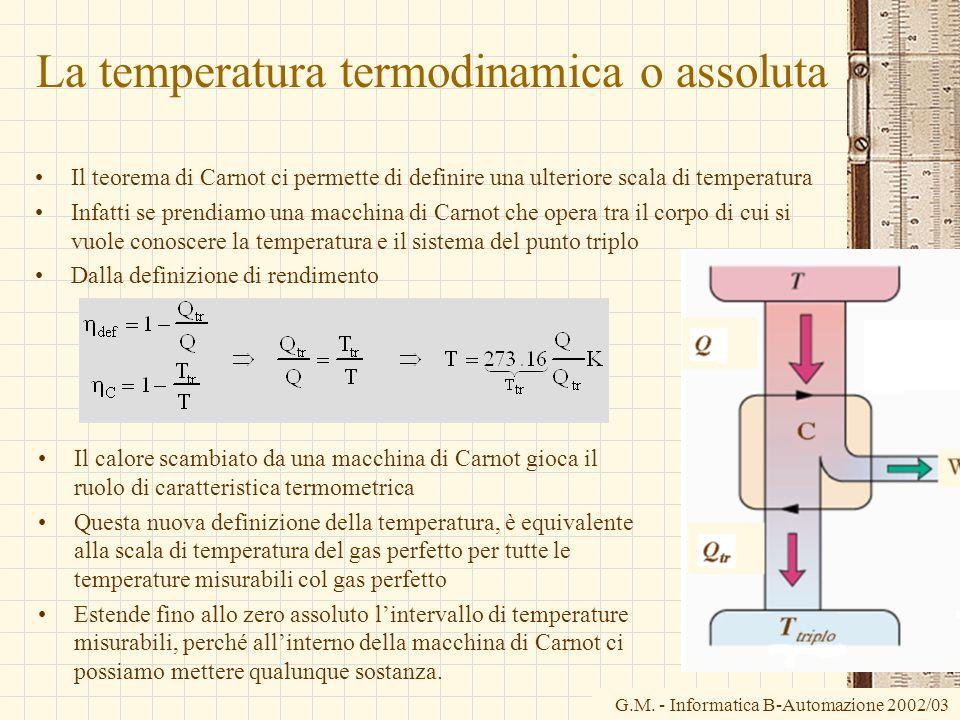 G.M. - Informatica B-Automazione 2002/03 La temperatura termodinamica o assoluta Il teorema di Carnot ci permette di definire una ulteriore scala di t