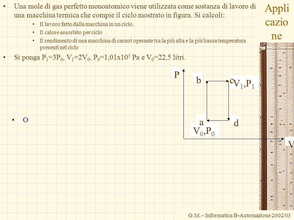 G.M. - Informatica B-Automazione 2002/03 Appli cazio ne Una mole di gas perfetto monoatomico viene utilizzata come sostanza di lavoro di una macchina