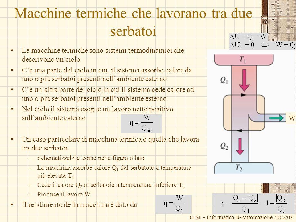 G.M. - Informatica B-Automazione 2002/03 Macchine termiche che lavorano tra due serbatoi Le macchine termiche sono sistemi termodinamici che descrivon