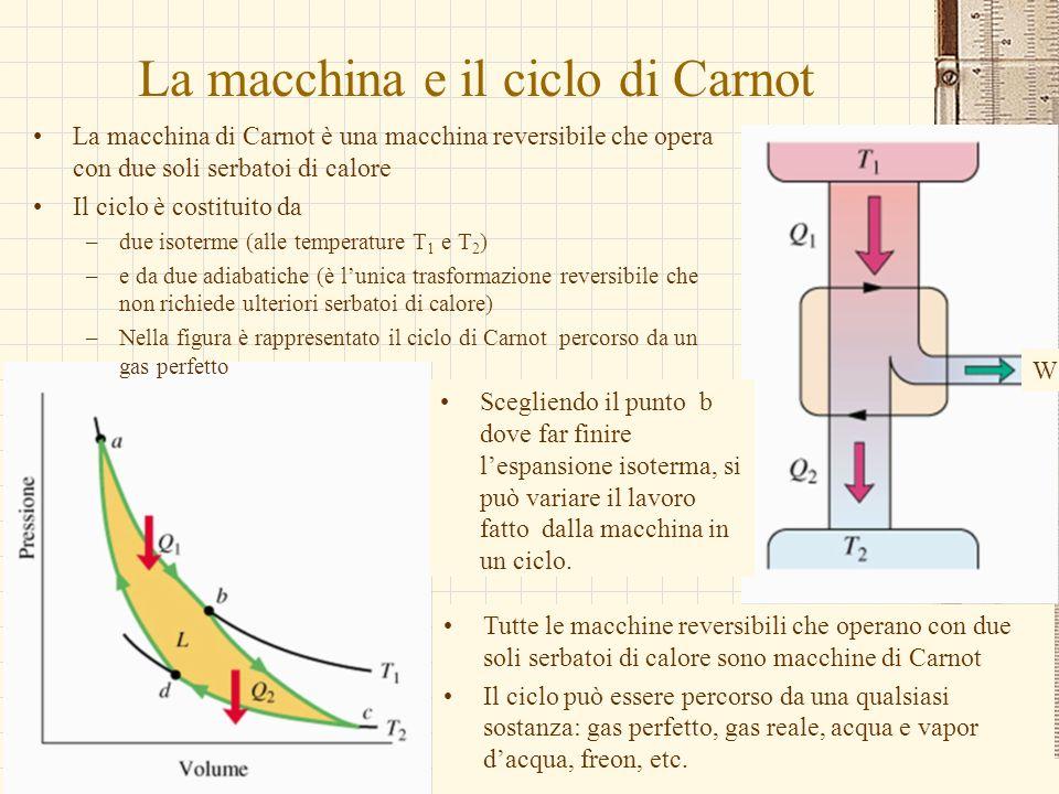 G.M. - Informatica B-Automazione 2002/03 La macchina e il ciclo di Carnot La macchina di Carnot è una macchina reversibile che opera con due soli serb