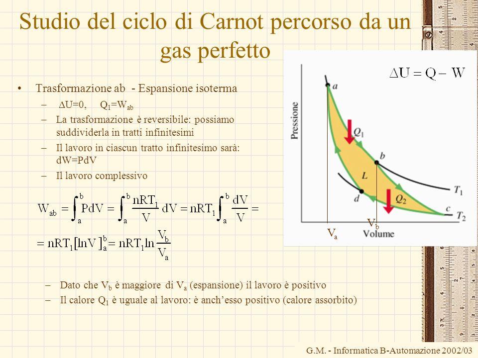 G.M. - Informatica B-Automazione 2002/03 Studio del ciclo di Carnot percorso da un gas perfetto Trasformazione ab - Espansione isoterma – U=0, Q 1 =W